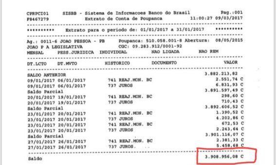 Paraíba Online • Adriano mostra extratos que provam recursos deixados para Gervásio na ALPB