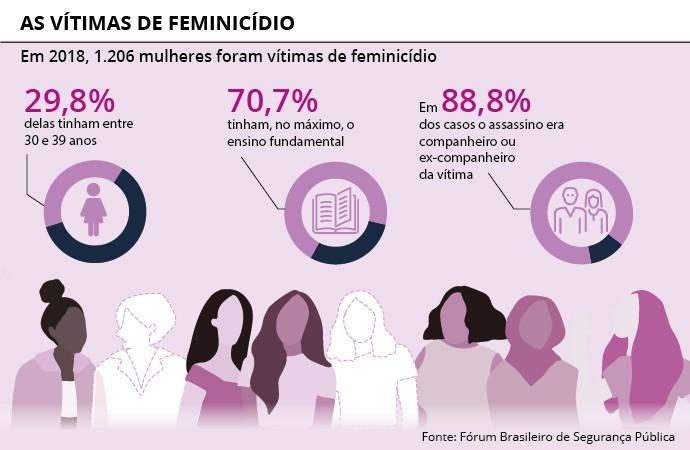 Paraíba Online • Seminário discute violência praticada contra mulher com deficiência