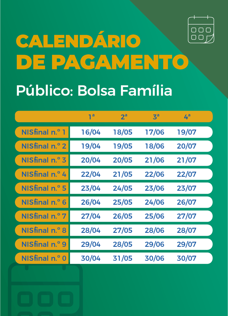 Paraíba Online • Auxílio emergencial: Caixa paga nova rodada a nascidos em abril