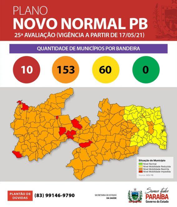 Paraíba Online • Plano Novo Normal PB: Maioria dos municípios está na bandeira laranja